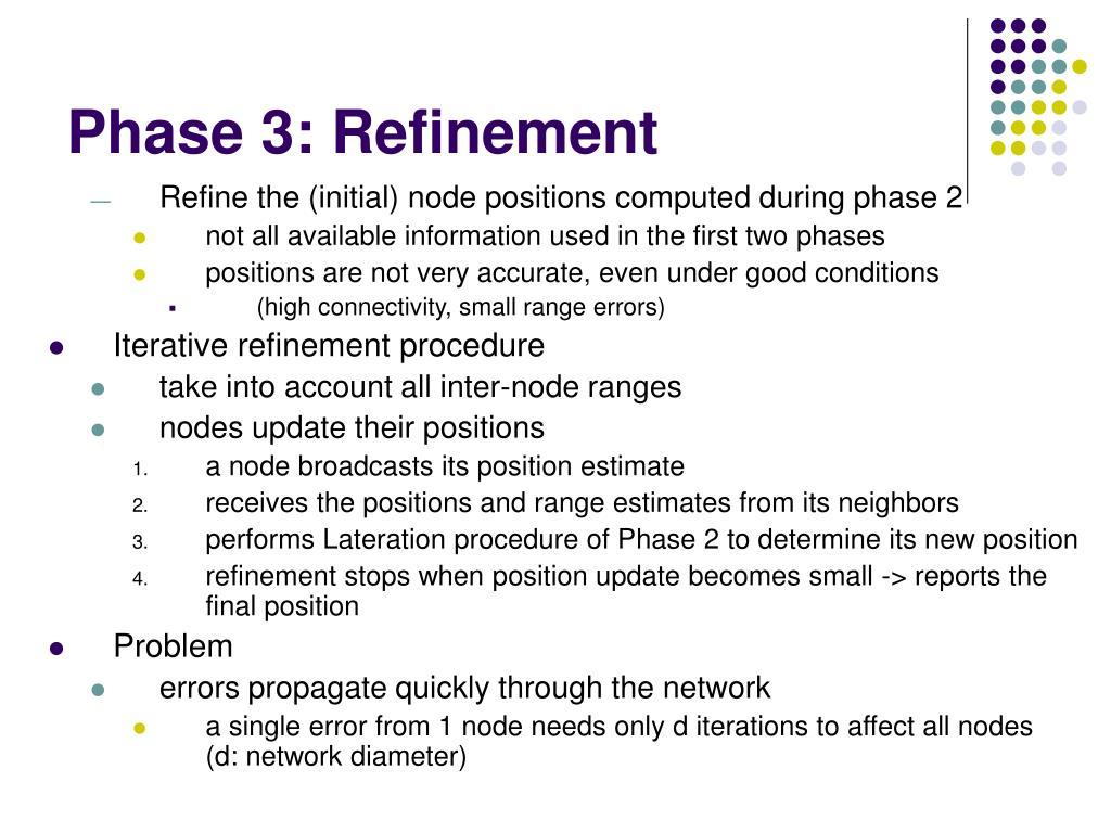 Phase 3: Refinement