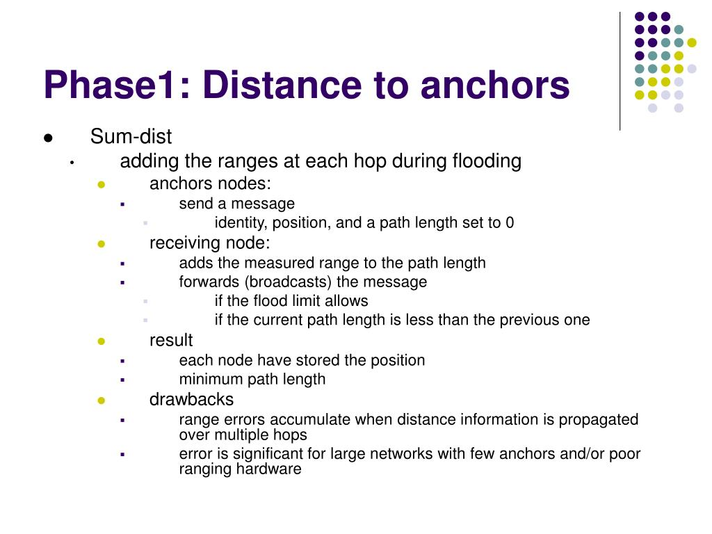 Phase1: Distance to anchors