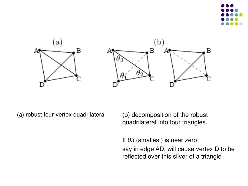 (a) robust four-vertex quadrilateral