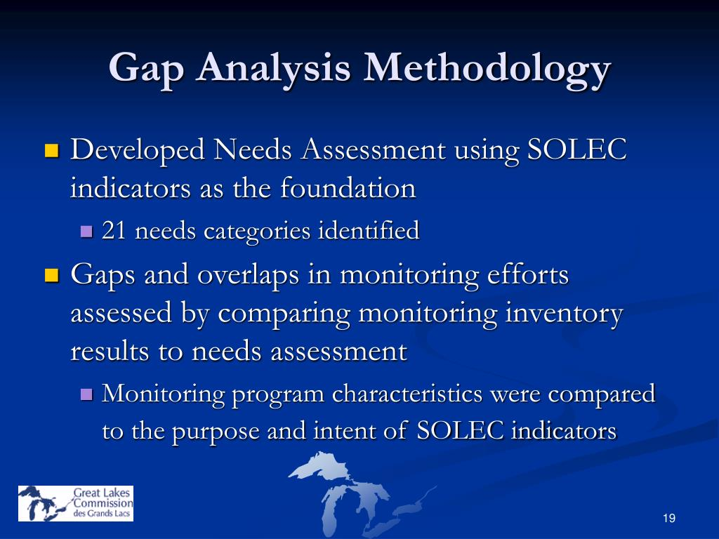 Gap Analysis Methodology