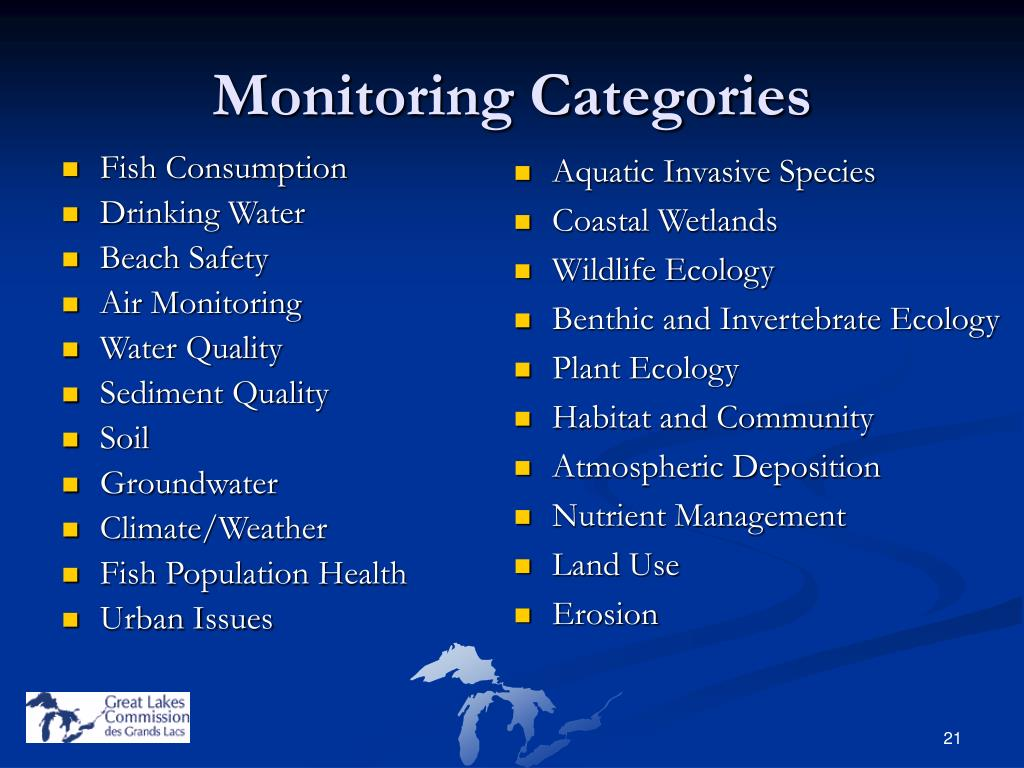 Monitoring Categories
