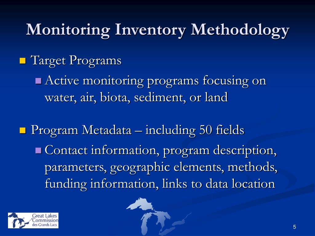 Monitoring Inventory Methodology