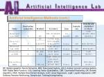 artificial intelligence methods cont16