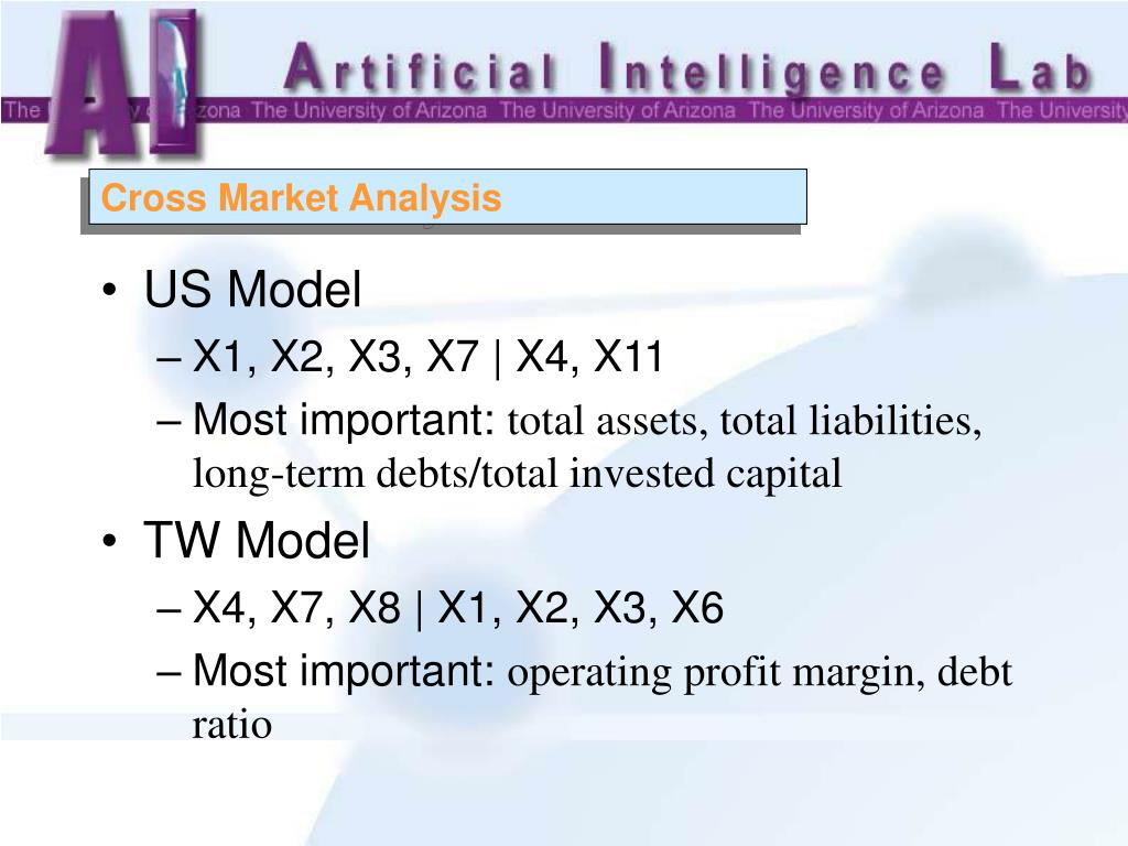 Cross Market Analysis