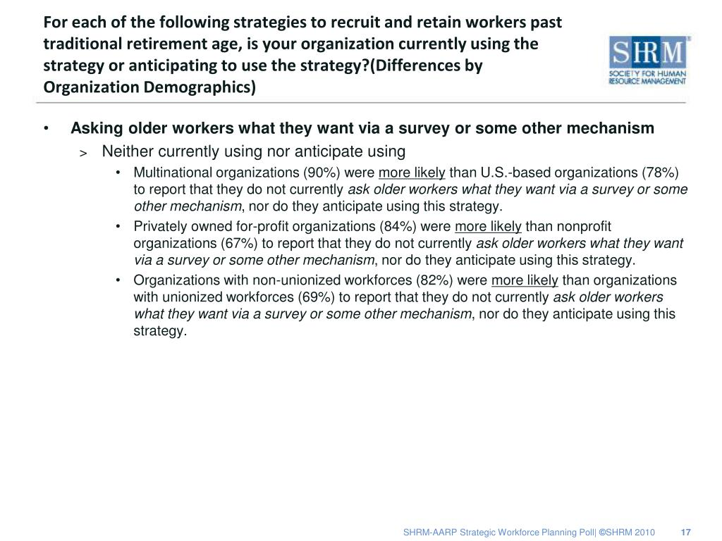 For each of the following strategies to recruit and retain workers past traditional retirement age, is your organization currently using the strategy or anticipating to use the strategy?(Differences by Organization Demographics)