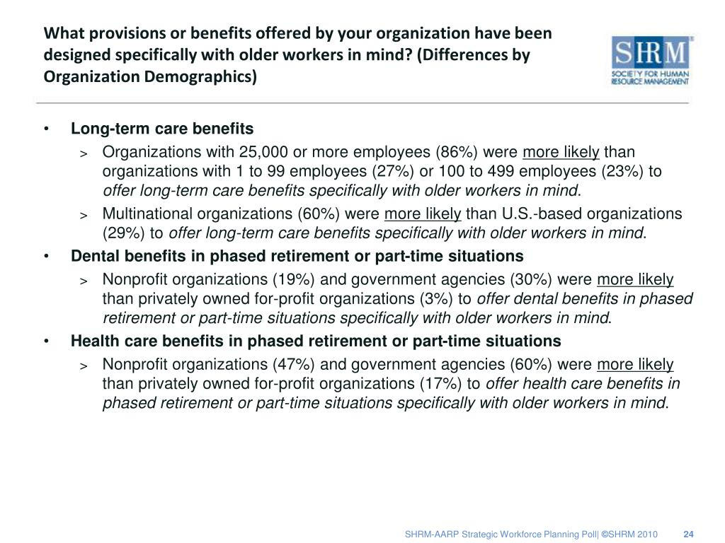What provisions or benefits offered by your organization have been designed specifically with older workers in mind? (Differences by Organization Demographics)