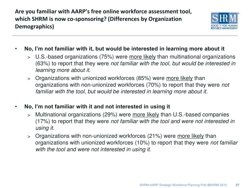 Are you familiar with AARP's free online workforce assessment tool, which SHRM is now co-sponsoring? (Differences by Organization Demographics)