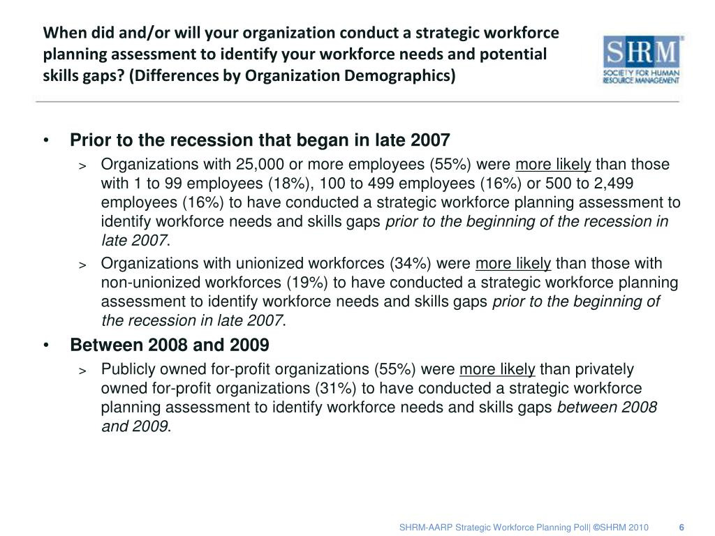 When did and/or will your organization conduct a strategic workforce planning assessment to identify your workforce needs and potential skills gaps? (Differences by Organization Demographics)