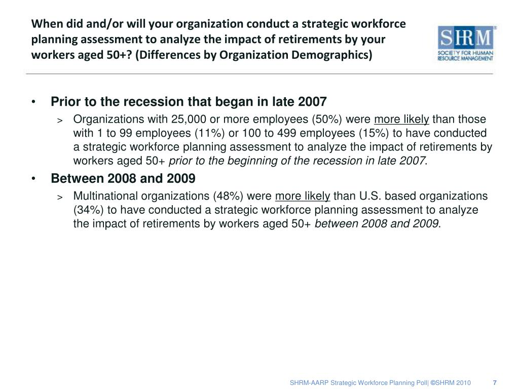 When did and/or will your organization conduct a strategic workforce planning assessment to analyze the impact of retirements by your workers aged 50+? (Differences by Organization Demographics)