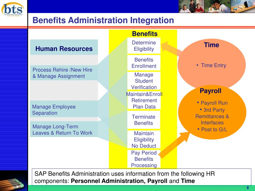 Benefits Administration Integration