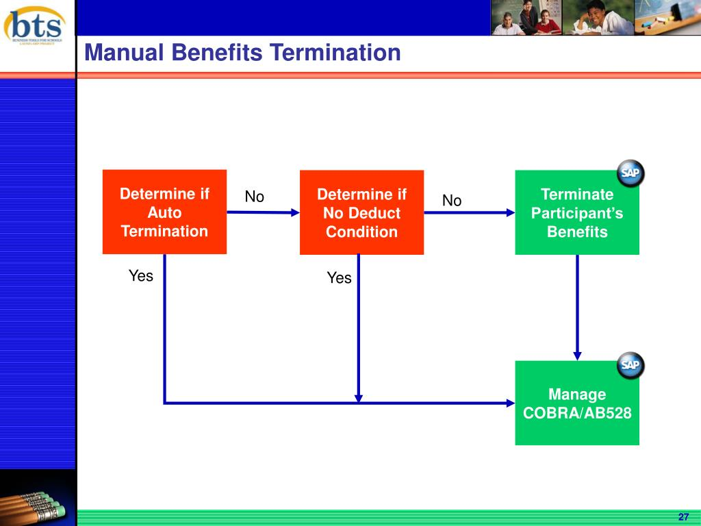 Terminate Participant's Benefits