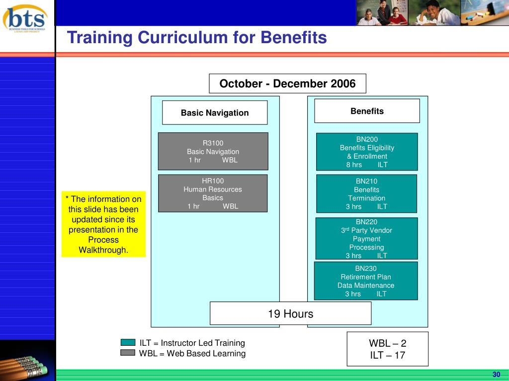 Training Curriculum for Benefits