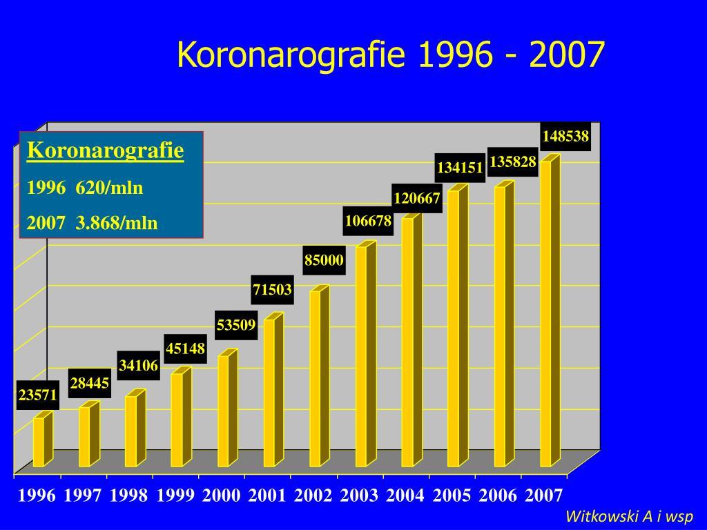 Koronarografie 1996 - 2007