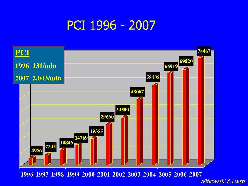 PCI 1996 - 2007