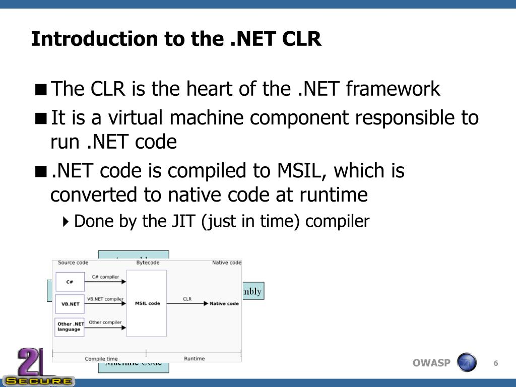 Introduction to the .NET CLR
