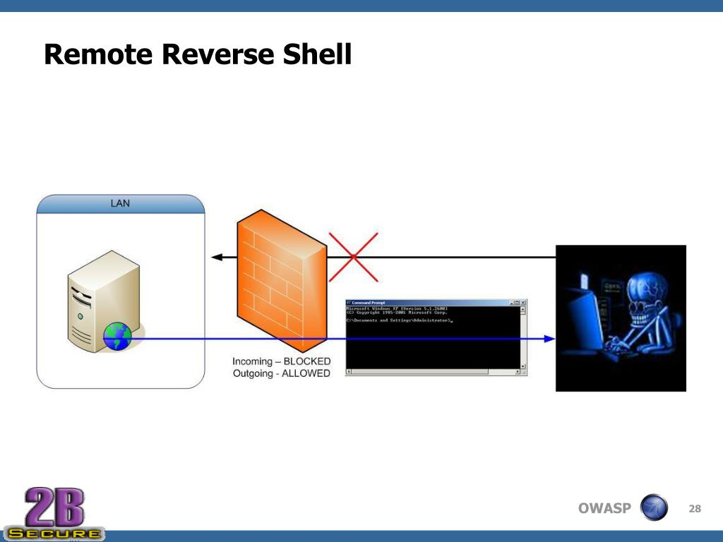 Remote Reverse Shell