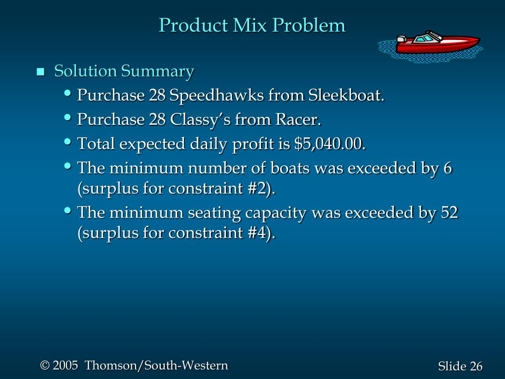 Product Mix Problem