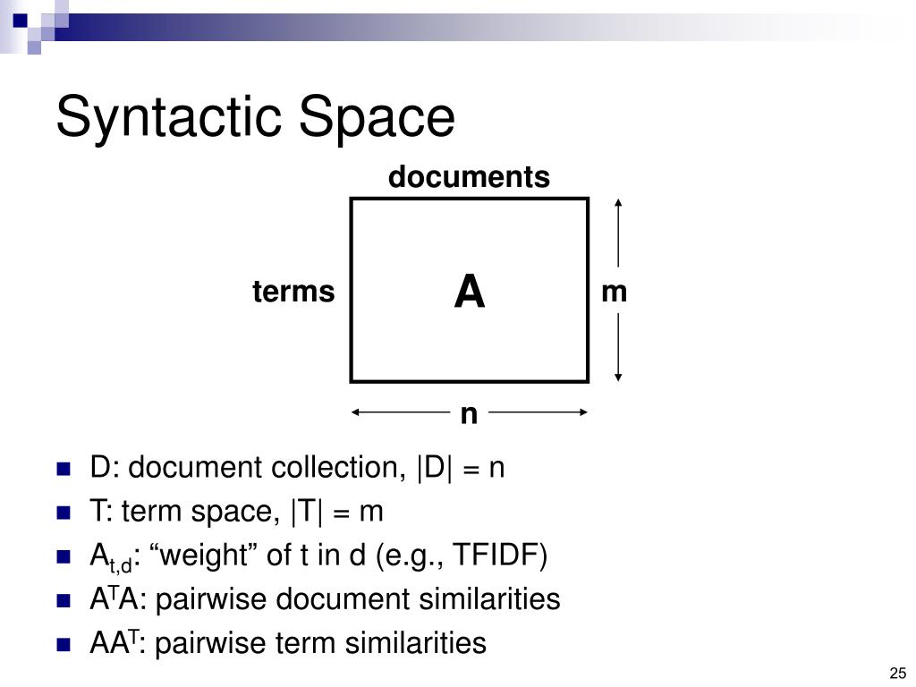 Syntactic Space