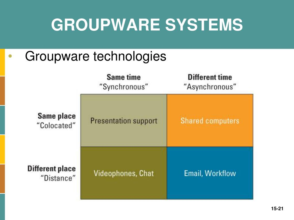 GROUPWARE SYSTEMS