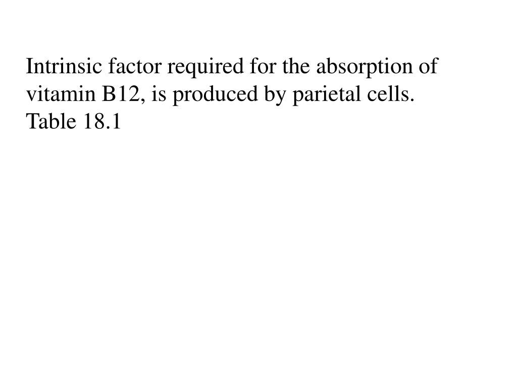 Intrinsic factor required for the absorption of