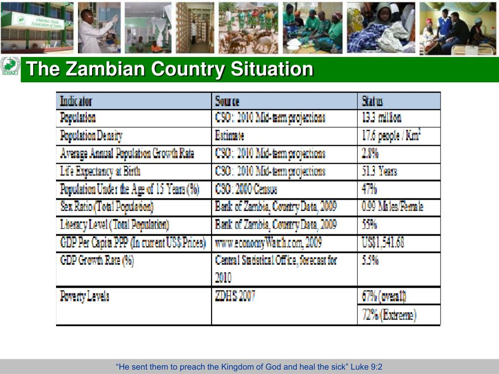 The Zambian Country Situation