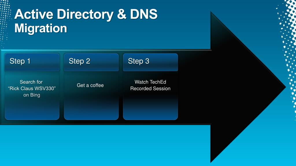 Active Directory & DNS