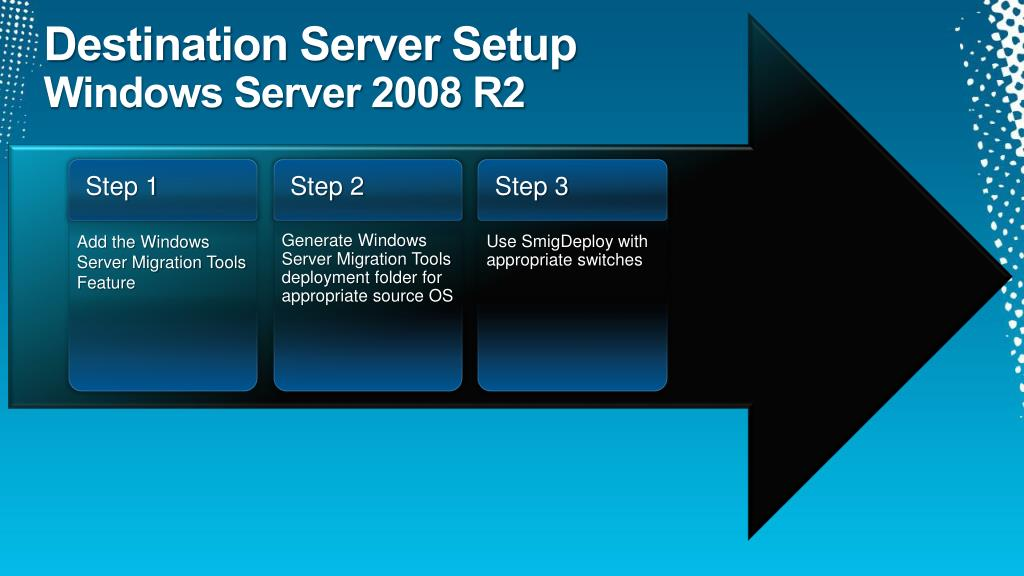 Destination Server Setup