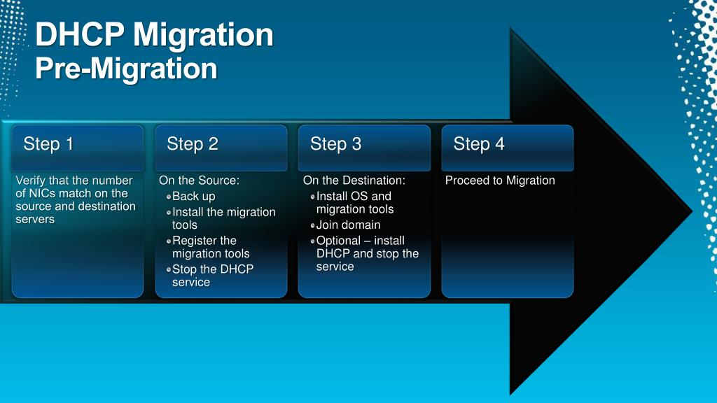 DHCP Migration
