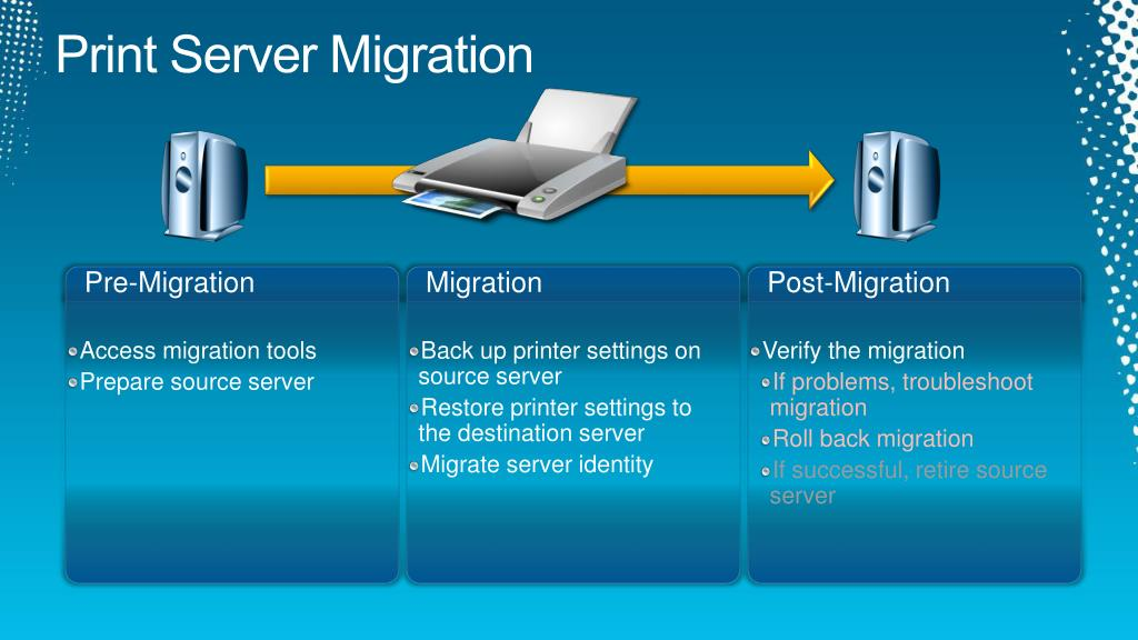 Print Server Migration