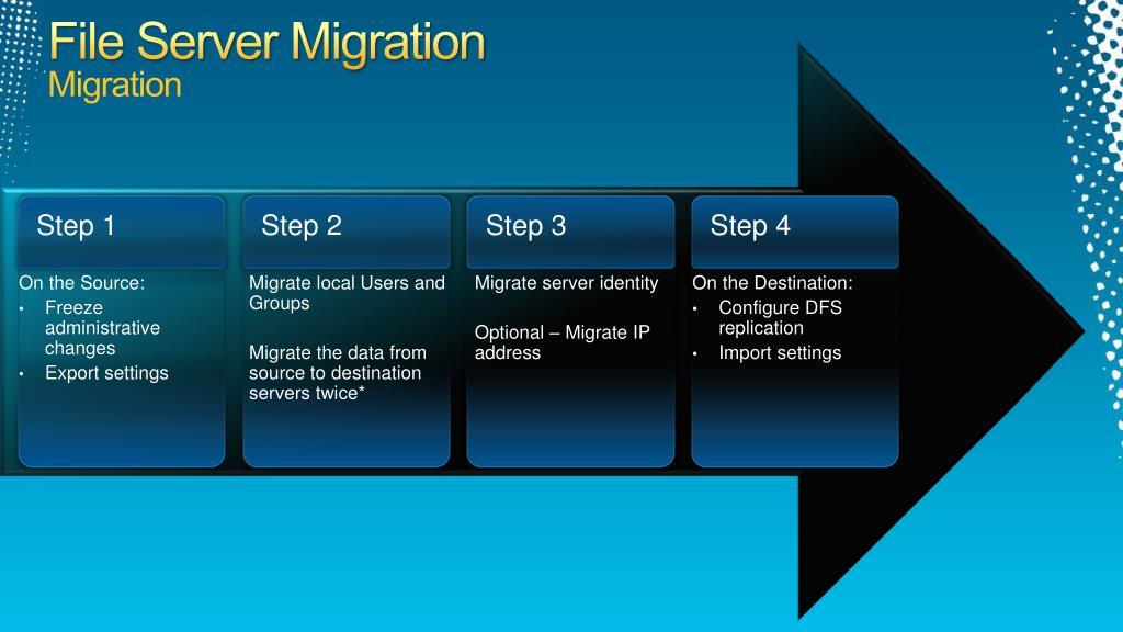 File Server Migration