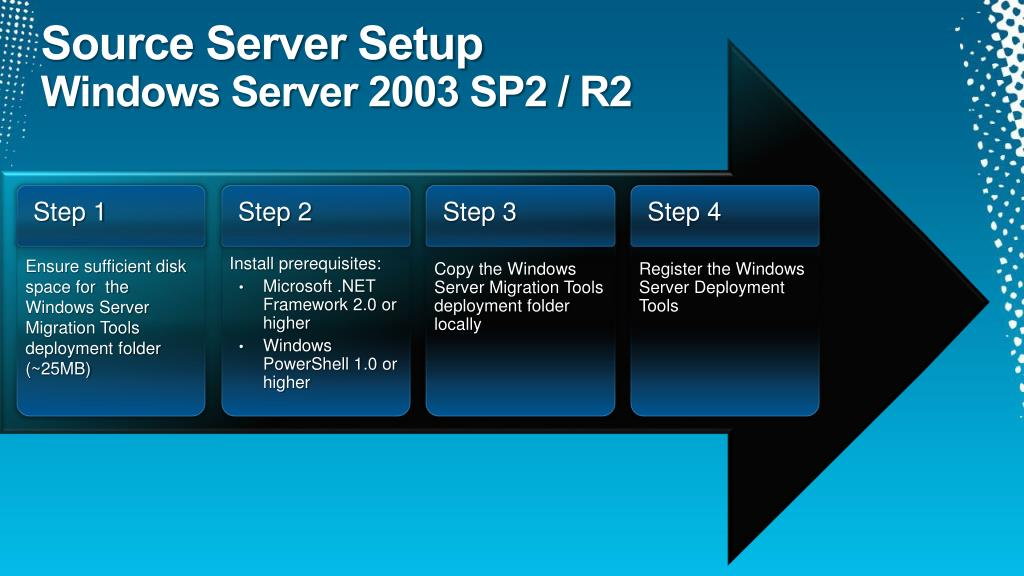 Source Server Setup
