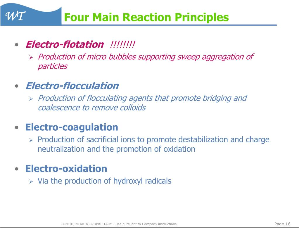 Four Main Reaction Principles