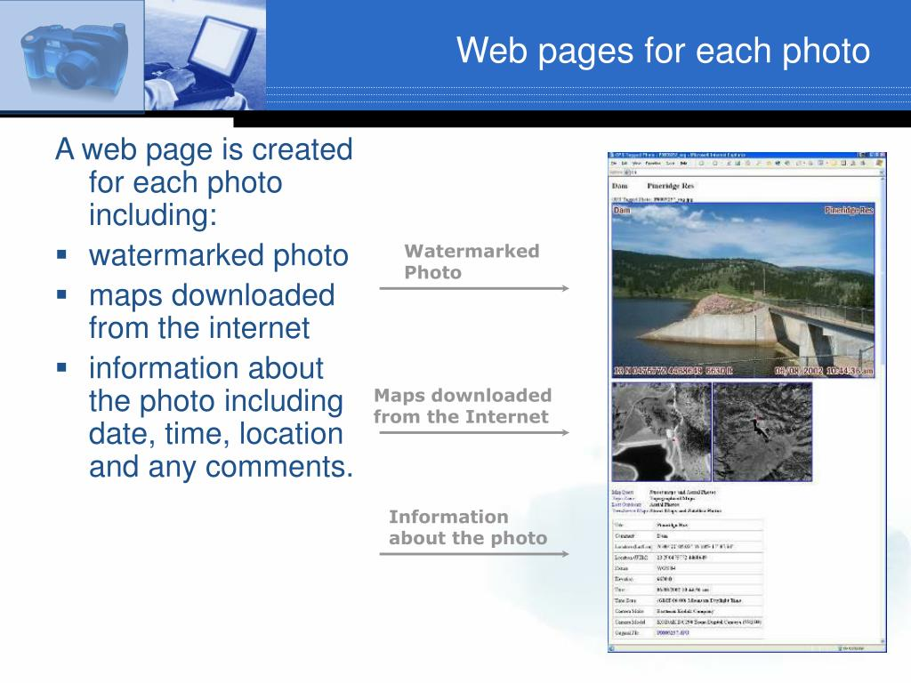 Web pages for each photo