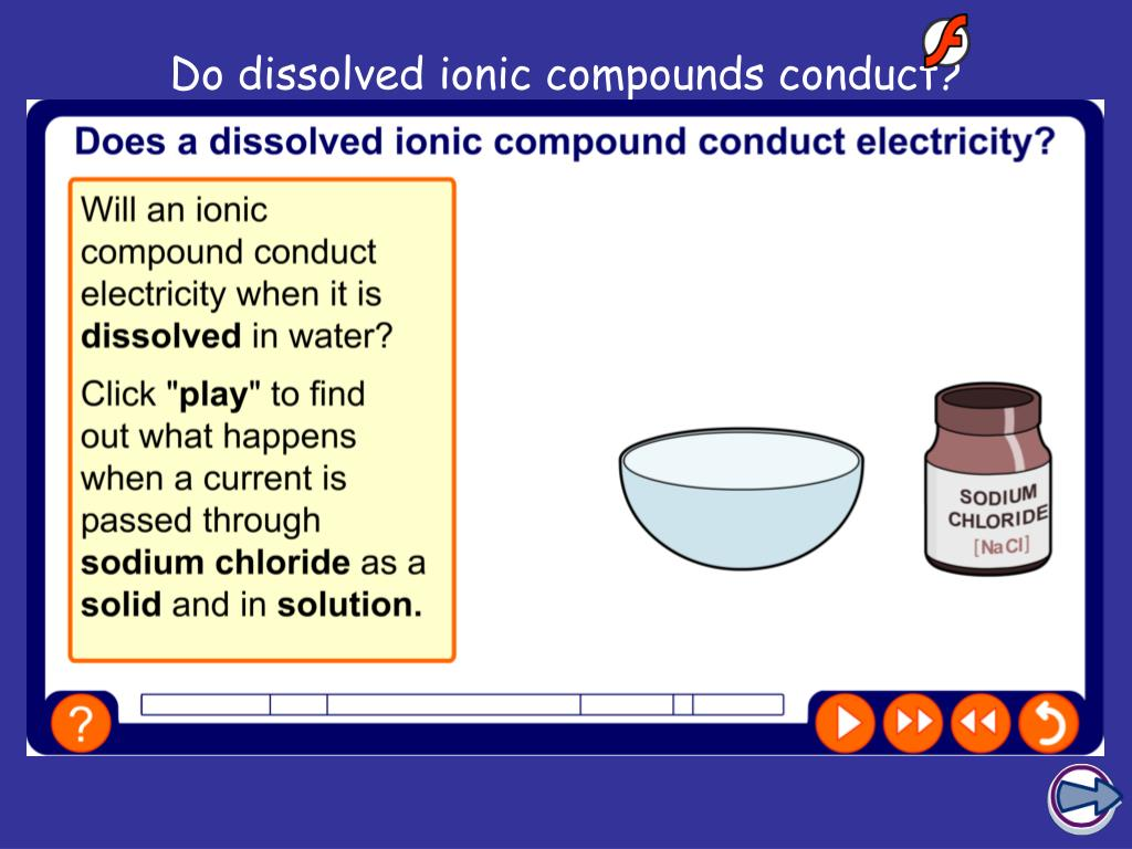 Do dissolved ionic compounds conduct?