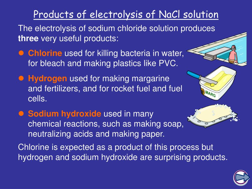 Products of electrolysis of NaCl solution