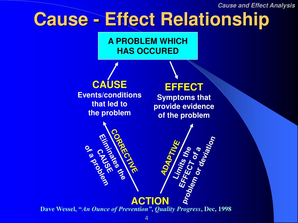 cause and effect relationship mathematics