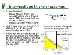 b s g results on br photon spectrum