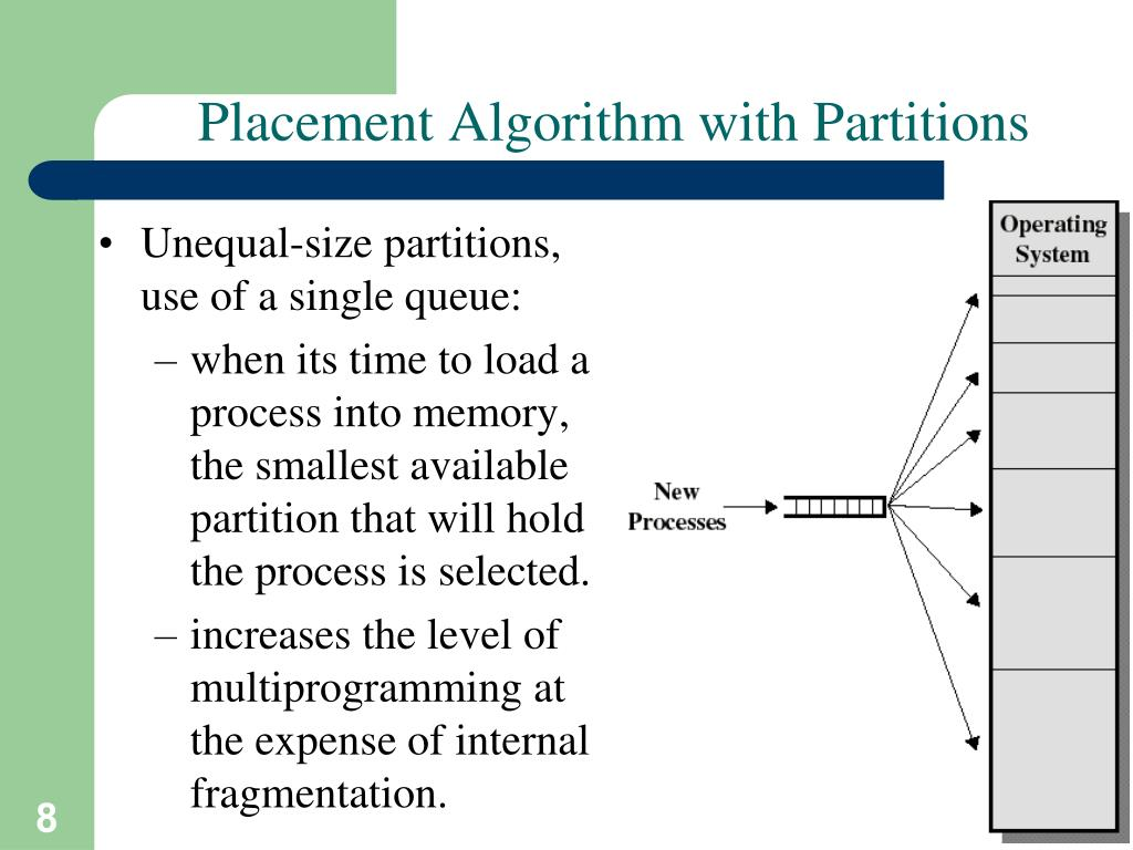 Placement Algorithm with Partitions
