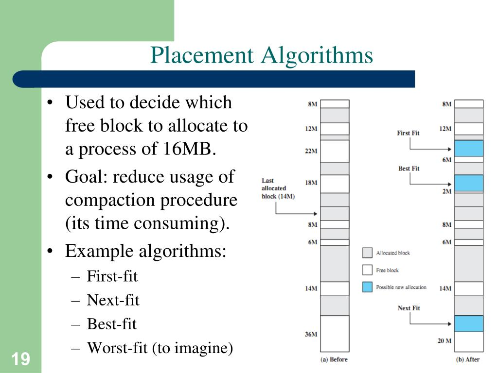 Placement Algorithms