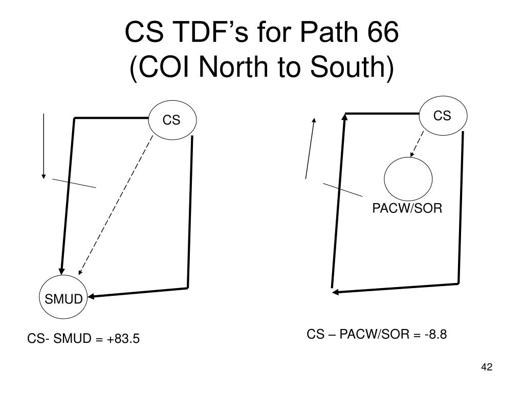 CS TDF's for Path 66