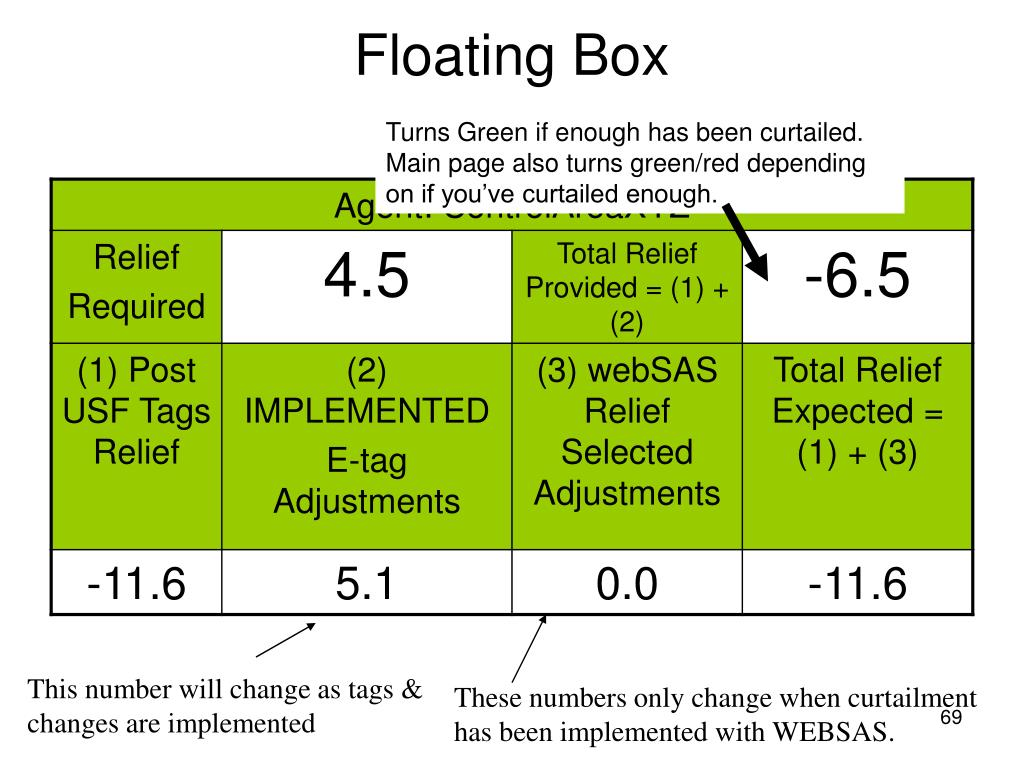 Floating Box