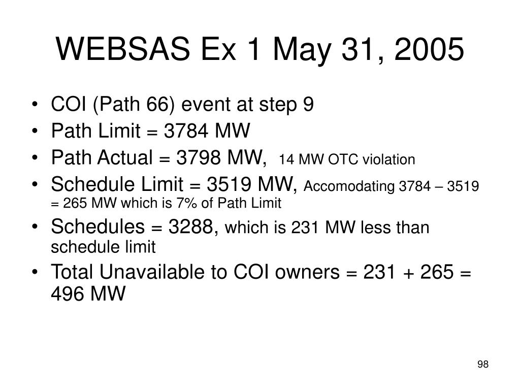 WEBSAS Ex 1 May 31, 2005