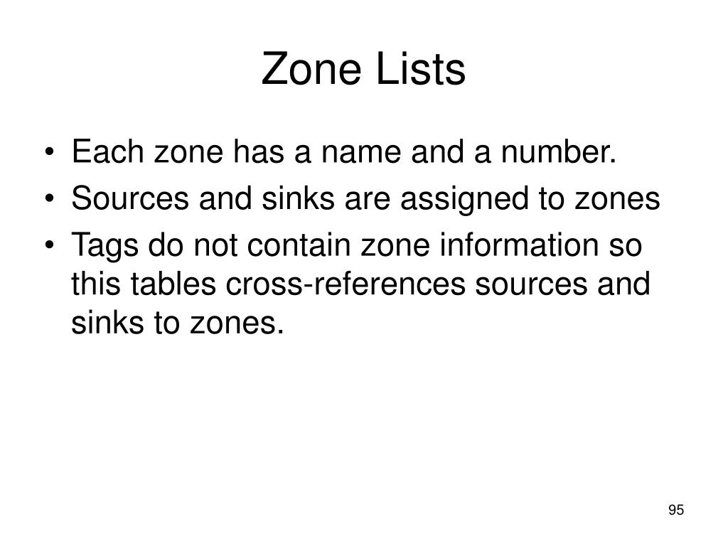 Zone Lists
