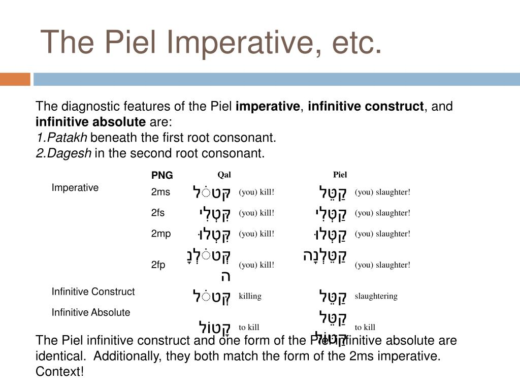 The Piel Imperative, etc.