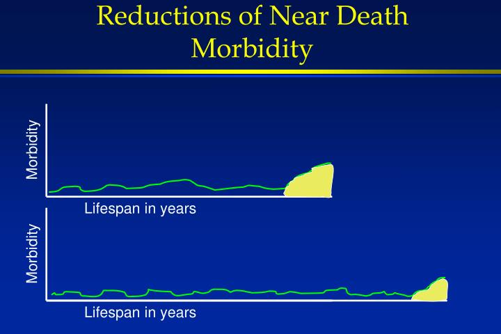Reductions of Near Death Morbidity