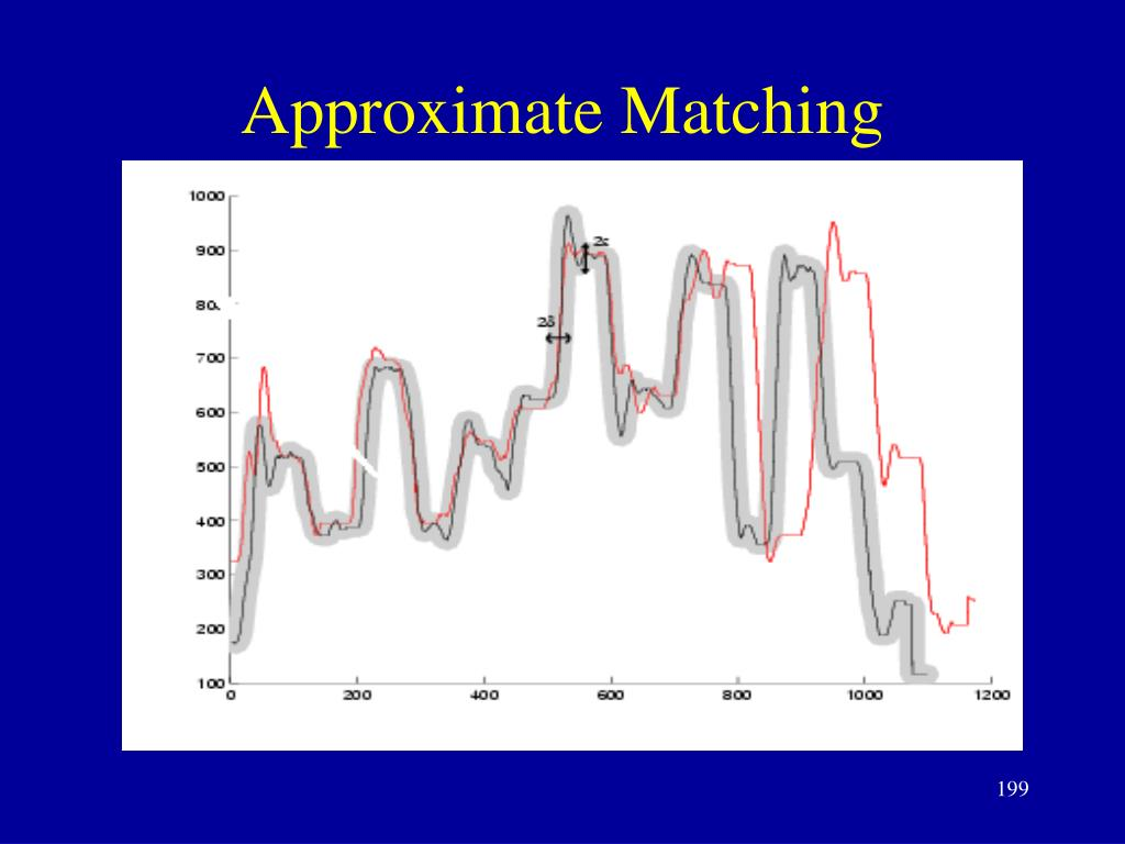 Approximate Matching