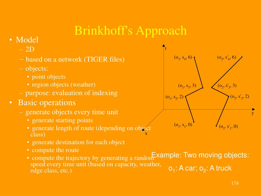Brinkhoff's Approach
