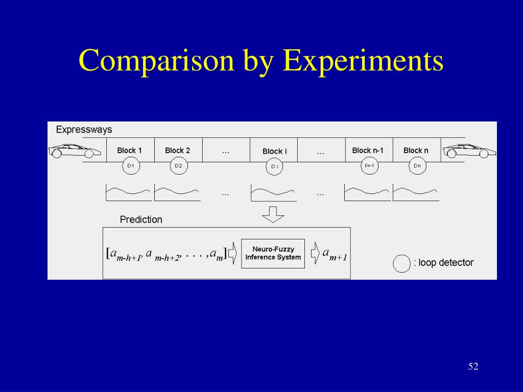 Comparison by Experiments