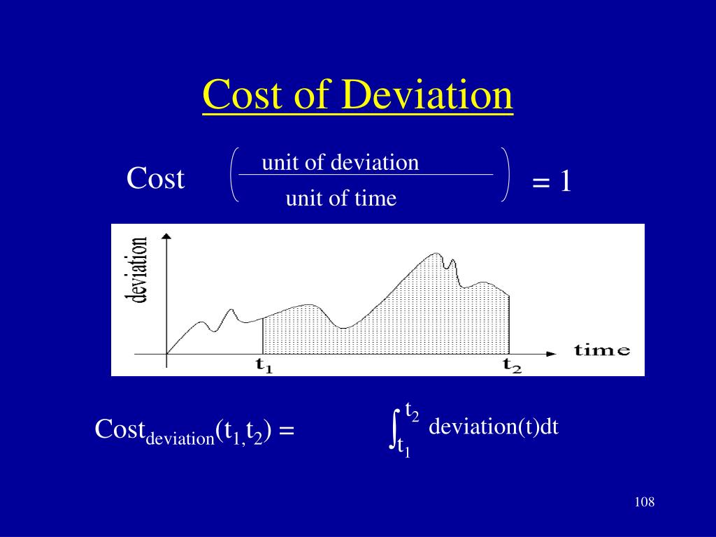 unit of deviation