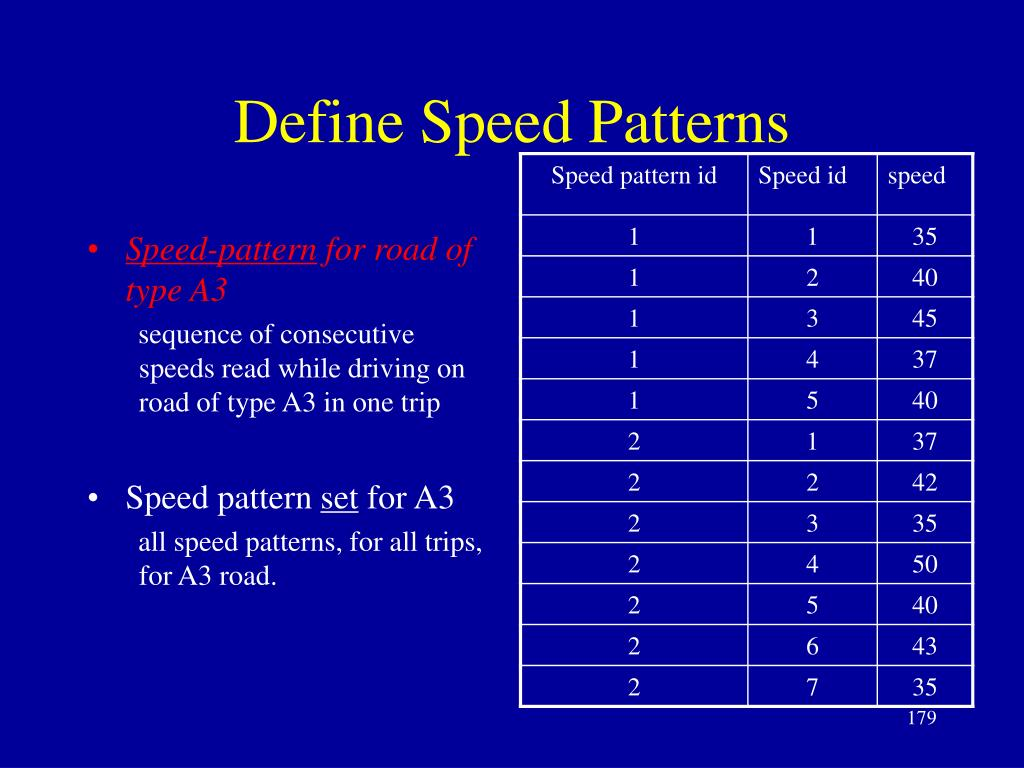 Define Speed Patterns